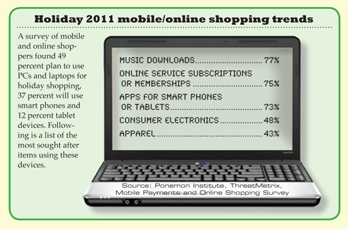 Holiday 2011 mobile/online shopping trends