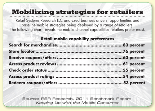 Mobilizing stratagies for retailers