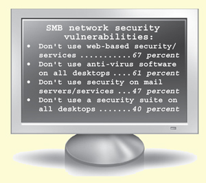 SMB network security vulnerabilities