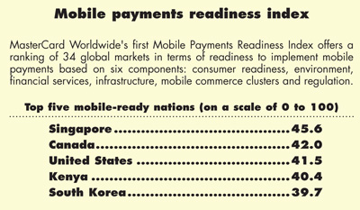 top five mobile ready nations