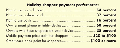 Holiday shopper payment preferences:
